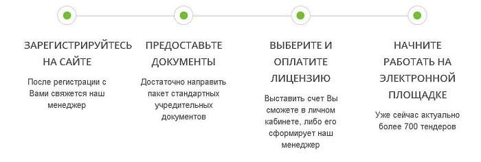 Контракт онлайн