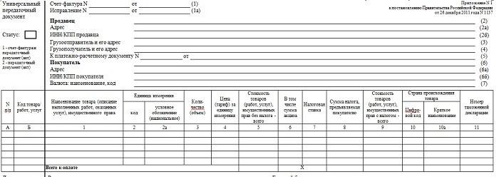 Универсальный передаточный документ УПД образец заполнения